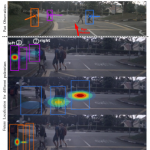 Computer Sciences: Results of our collaborative work for Multimodal Future Localization presented at CVPR 2020